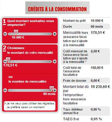 simulation de credit caisse d'epargne