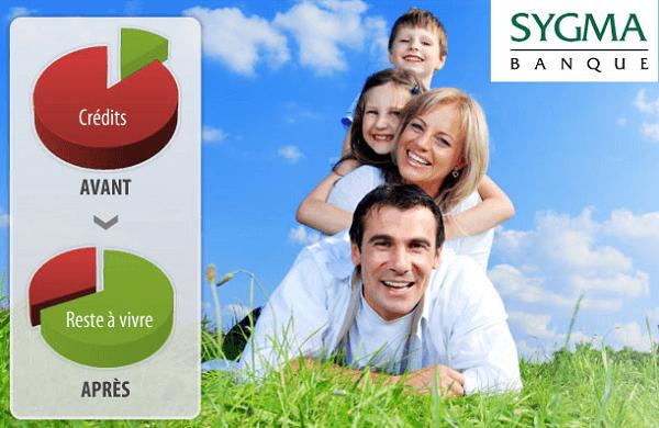 rachat de credit Sygma Banque Simulation