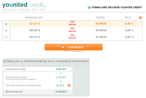 simulation rachat de credit Younited Credit